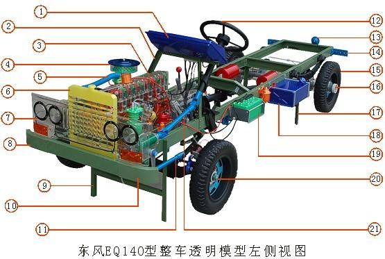 东风eq140型整车透明汽车教学模型