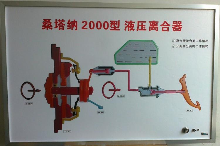 (3)机械汽油泵正常工作情况;           (4)化油器油平面